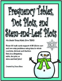Frequency Tables, Dot Plots, and Stem-and-Leaf Plots: 4th Grade Math (TEKS 4.9B)