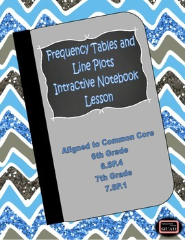 Frequency Tables & Line Plots Interactive Lesson {6.SP.4 & 7.SP.1}