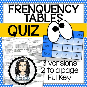 Frequency Tables QUIZ