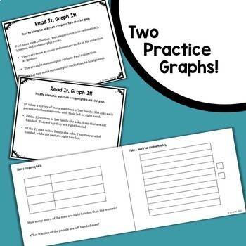 Frequency Tables and Bar Graphs Interactive Math Notebook Set