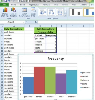 Frequency Tables and Histograms in Excel