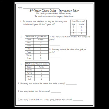 Frequency Tables and Tally Tables: Creating and Problem Solving