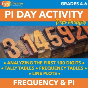 Pi Day Activity - Exploring Frequency Tables and Line Plots