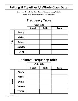 Frequency and Relative Frequency Coin Flip Activity