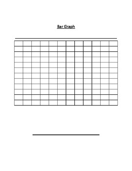 Frequency distribution and bar graph for class practice/test 3rd grade math