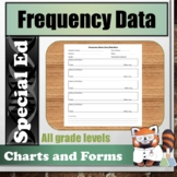Frequency of Behavior Data Collection Chart