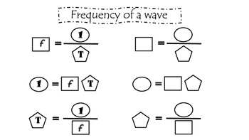 Frequency of a wave formula