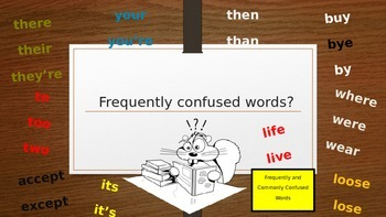 Frequently Confused Words Power Point Common Core