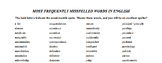 Frequently Misspelled Words List
