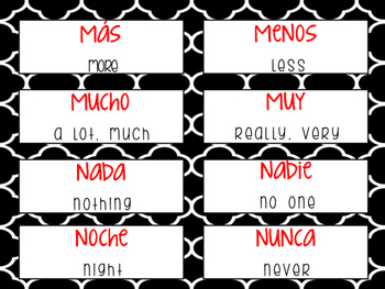 Frequently Used Spanish Word Sign/Poster (Quatrefoil Background)