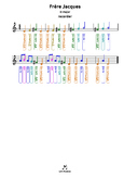 Frere Jacques (D) tabs4 recorder ocarina guitar ukulele harmonica drums bass