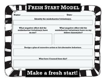 Fresh Start Model (Behavior Plan)