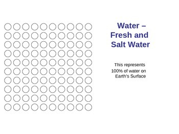 Fresh Water vs. Salt Water