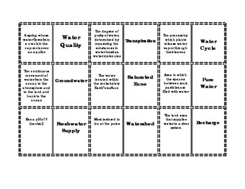 Freshwater - Dominate Science Notes - Review Game