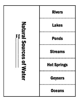 Freshwater Saltwater Activity