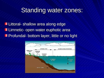 Freshwater and Marine Sytems and Their Issues Part 1