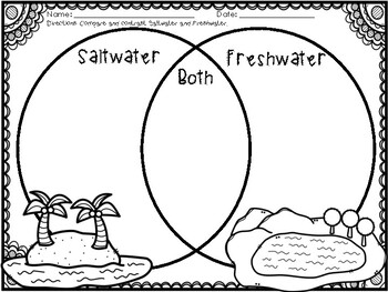 Saltwater and Freshwater