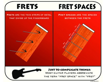 Frets & Fret Spaces