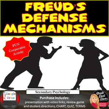 Defense Mechanism's Cooperative Skit Activity – Psychology Print & Digital