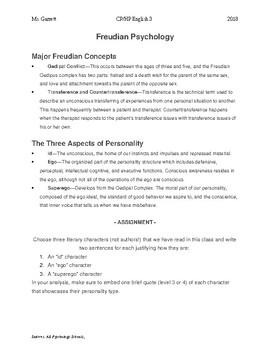 Freudian Psychology Basics In Literature