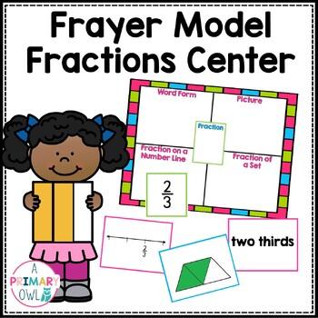 Freyer Model: Fractions Center
