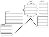 Freytag Plot Summary Chart