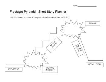 Freytag's Pyramid | Short Story Planner