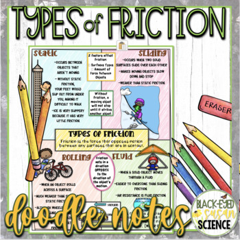 Types of Friction Doodle Notes (NGSS Aligned)
