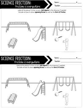 Types of Friction Exit Tickets - Fluid, Static, Rolling, Sliding - NGSS