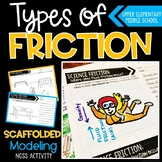 Types of Friction Exit Tickets - Fluid, Static, Rolling, S