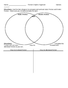 Friction Graphic Organizers