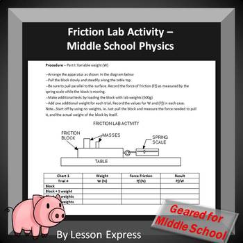 Friction Lab Activity -- Middle School Physics