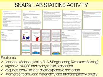 Friction Lab Stations Activity