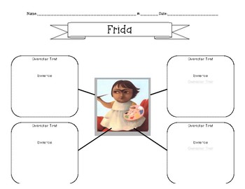 Frida Character Traits Worksheet