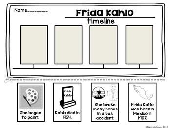 Frida Kahlo Reader Organizer, & Timeline {English version}