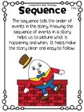 Friday Freebie  Mar. '18 # 5 Humpty Dumpty Sequencing