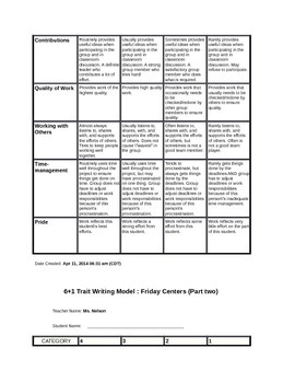 Friday Literacy Centers Essay with Rubric