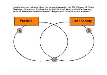 Friday Night Lights Chapter 15 Society vs. Football Venn Diagram