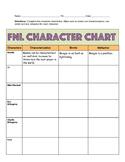 Friday Night Lights Character Chart (FNL)