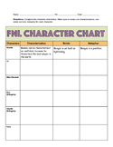 Friday Night Lights Character Chart (FNL)