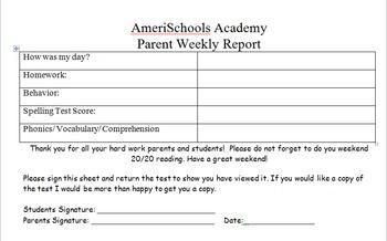 Friday Test Score Report