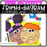 Friend Diagram FREEBIE, Compare and Contrast, Back to School