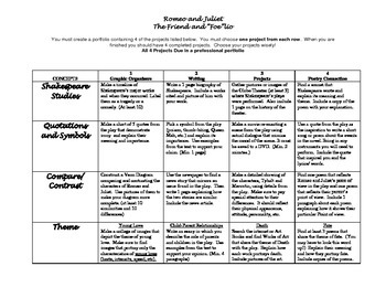 Friend and 'Folio :  Romeo and Juliet Anchor Activity Board