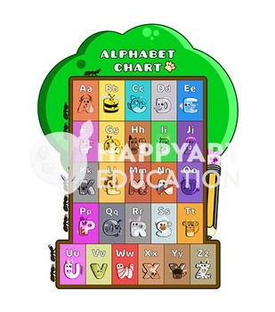 Montessori Friendly Animals Alphabet Poster Chart – Tree