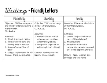 Friendly Letter Lesson Plan - 3 Day Overview