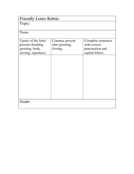 Friendly Letter Rubric:  Student Individual and Class