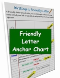 Friendly Letter Template Anchor Chart for Grades 3-6