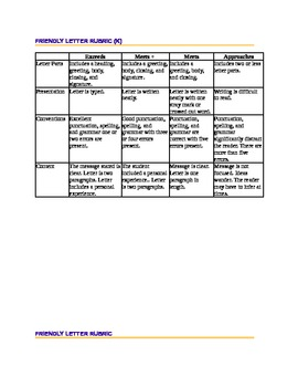 rubric for writing a friendly letter