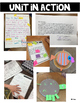 Friendly Letters and Persuasive Writing