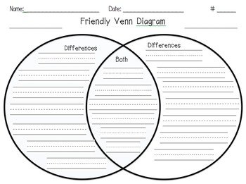 Friendly Venn Diagram
